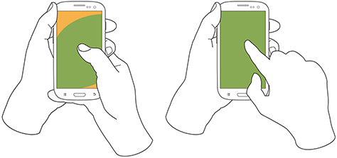 The two methods of cradling a mobile phone